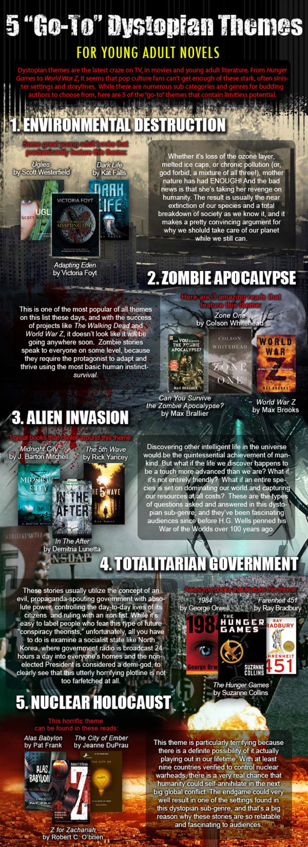 5-goto-dystopian-themes-for-young-adult-novels_51dc4633b4ef9_w1500